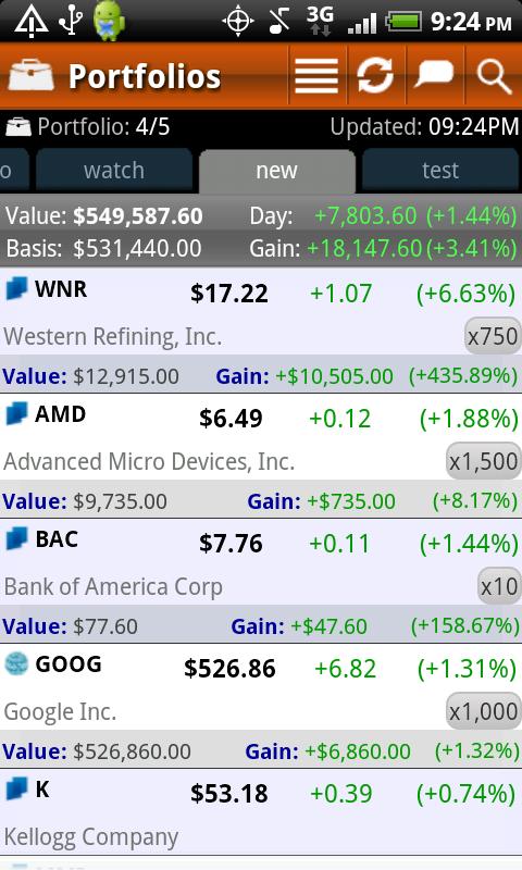 Stock Chaos Portfolio